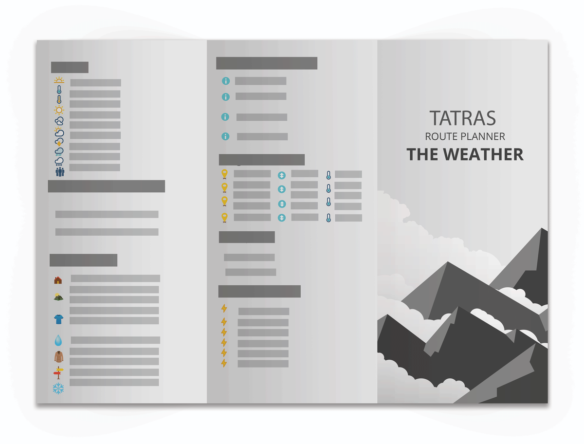 Get weather planner for tatra mountains